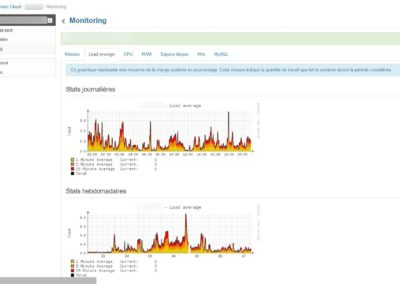 Image tuto pour migrer un hébergement web sur un serveur cloud chez infomaniak 12