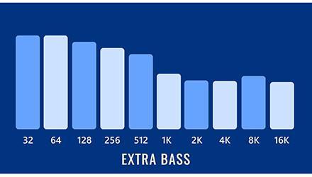 image test des écouteurs Bluetooth Sennheiser Momentum Free 17