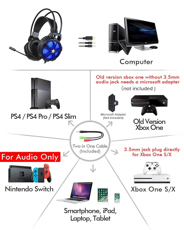 image Test du casque pour gamer EasySMX Cool 2000 11